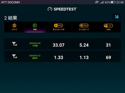 mopera U speed test